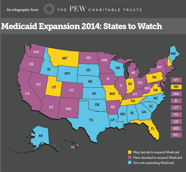 Medicaid Expansion Under ACA Likely To Be Rare This Year